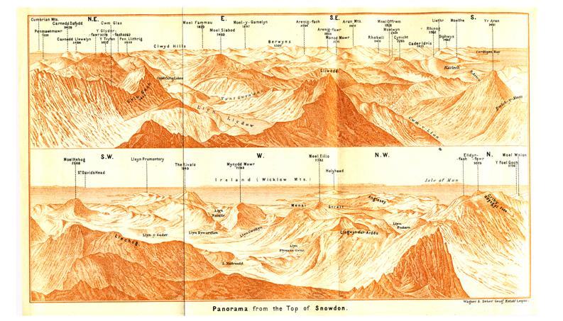Baedeker topographic view