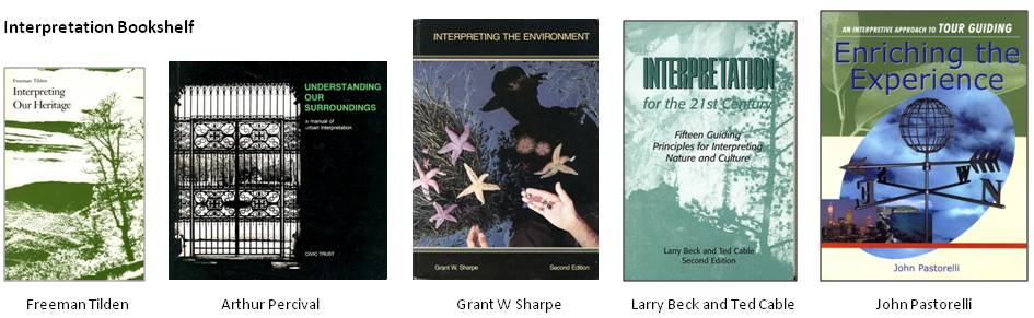 Books on visitor interpretation