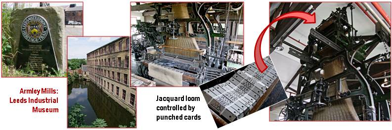 Jacquard loom displays