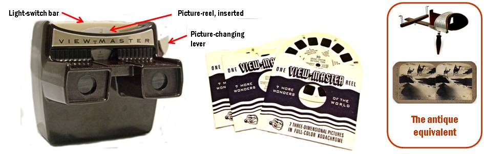Viewmaster system composite