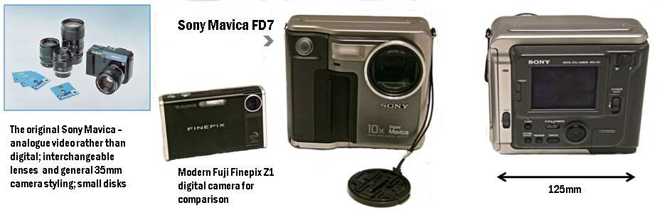 Sony Mavica system