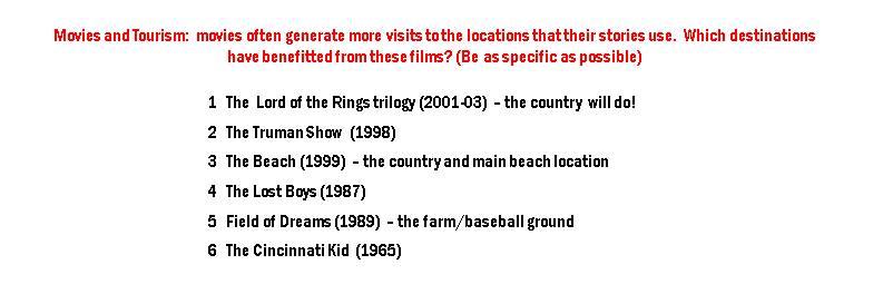 Quiz - films