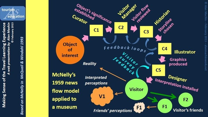 McNelly - museum application 2
