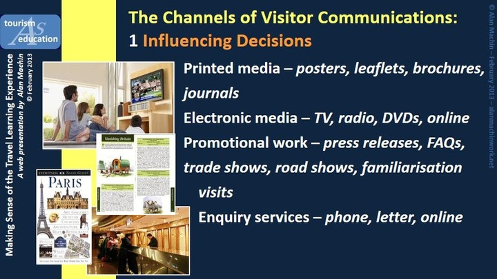 Channels of visitor communications