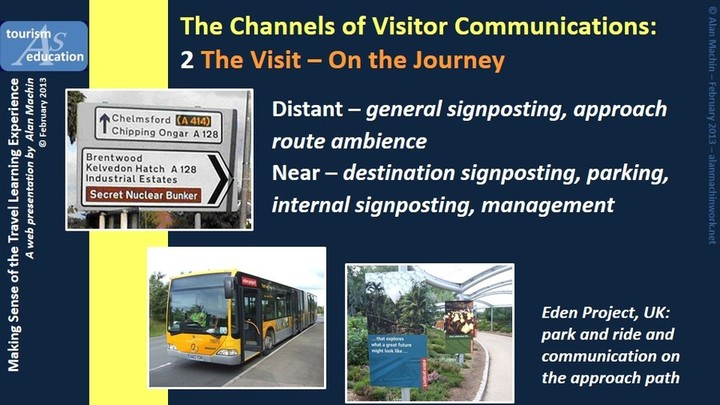 Channels of visitor communication