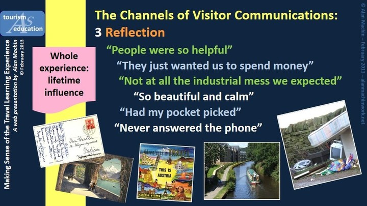 Channels of visitor communication - reflection