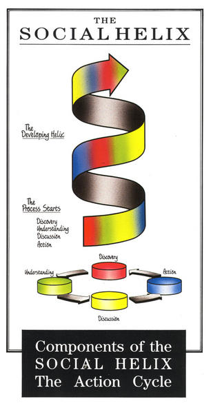 The Social Helix