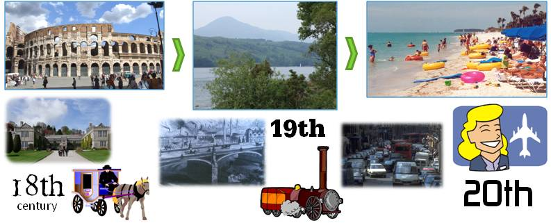 Tourism trends by century