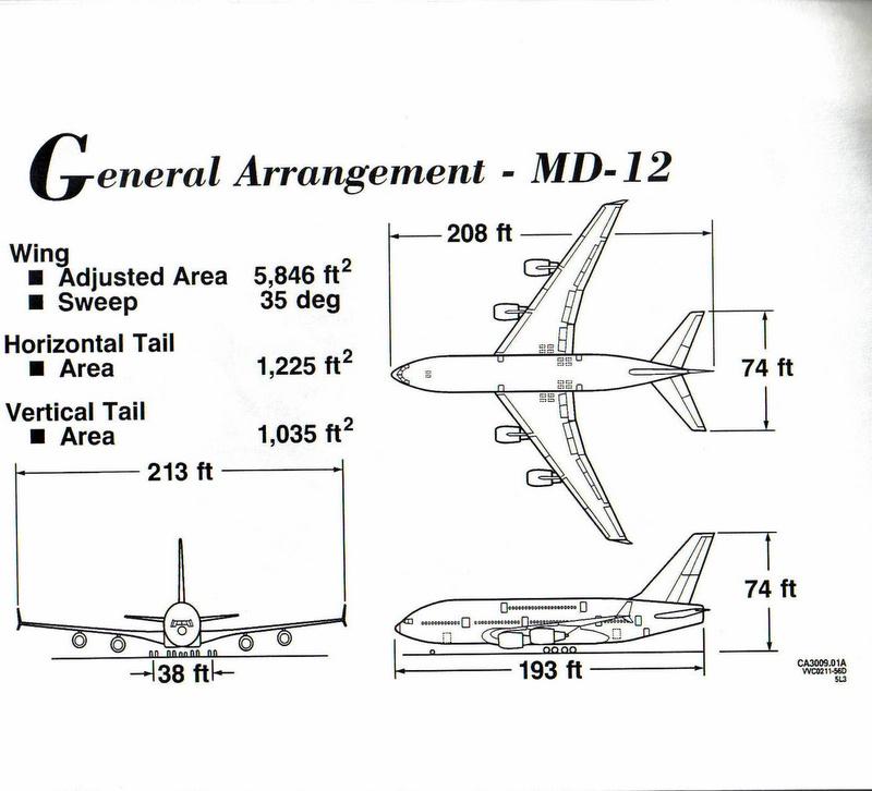md12-config.jpg