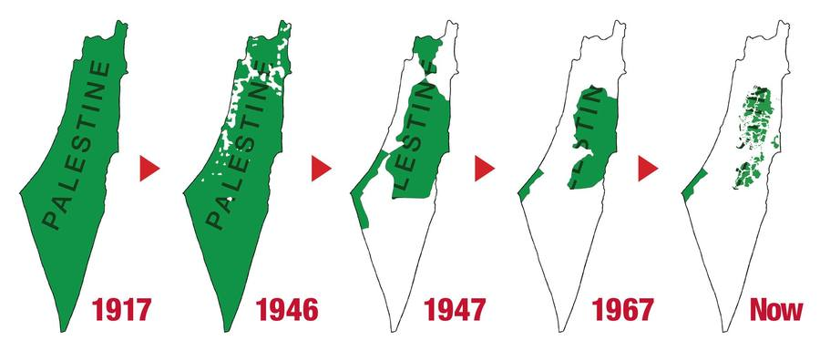 israel's shrinking palestine