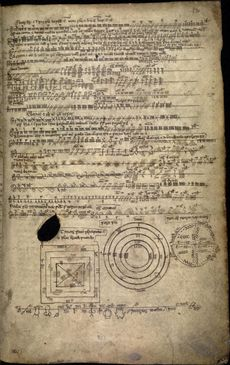 Old Ogham Druid Book Ireland