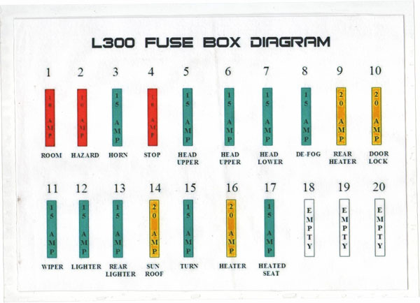 "mitsubishi delica owners club ukâ""¢ view topic l300 fuse guide"