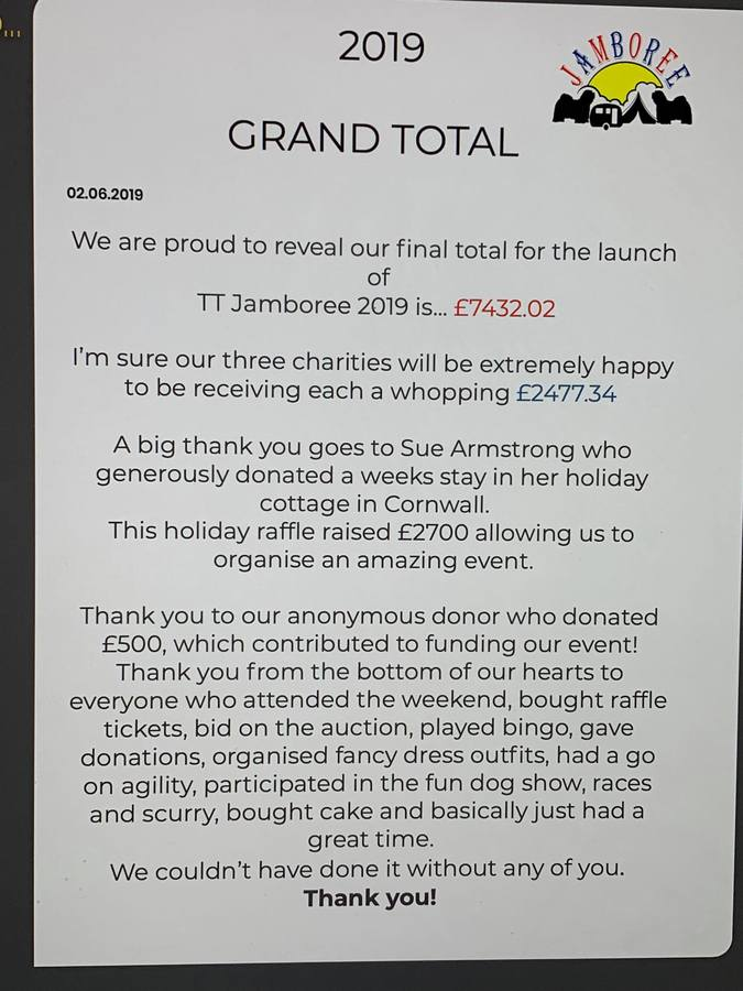 An amazing amount of money was raised for the three rescues
